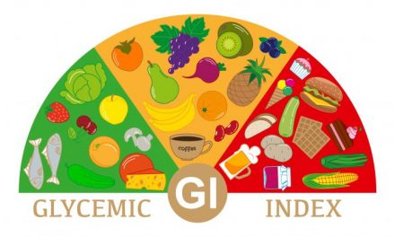 Glycemic Index, Anti-Inflammatory Diet and Diabetes